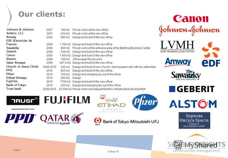 Our clients: 4-Sep-12 pag e 9 Johnson & Johnson 2007185 m2Fit-out works at the new office Seldico LLC 2007230 m2Fit-out works at the new office Amway 2008680 m2Design and build of the new office EDF (Electricite de France) 20081 150 m2Design and buil