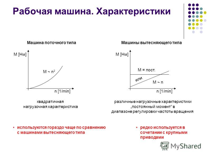 Рабочая машина. Характеристики M [Нм] n [1/min] квадратичная нагрузочная характеристика M [Нм] n [1/min] различные нагрузочные характеристики постоянный момент в диапазоне регулировки частоты вращения или M ~ n 2 M ~ n M = пост. Машины вытесняющего т