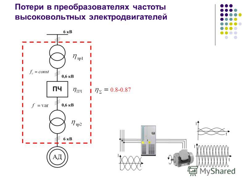 Потери в преобразователях частоты высоковольтных электродвигателей 0.8-0.87 I t I t I t