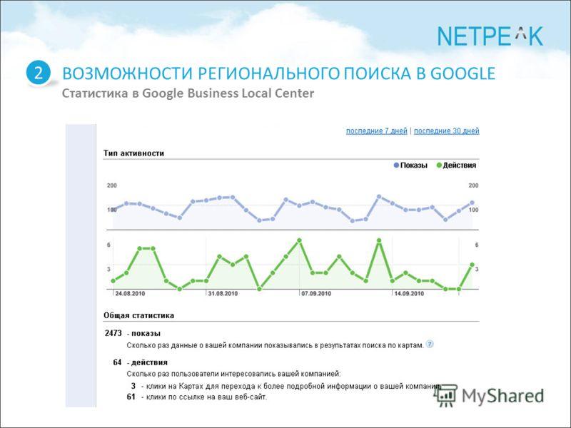 ВОЗМОЖНОСТИ РЕГИОНАЛЬНОГО ПОИСКА В GOOGLE Статистика в Google Business Local Center 2