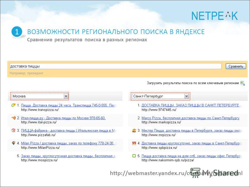 ВОЗМОЖНОСТИ РЕГИОНАЛЬНОГО ПОИСКА В ЯНДЕКСЕ Cравнение результатов поиска в разных регионах 1 http://webmaster.yandex.ru/compare_regions.xml