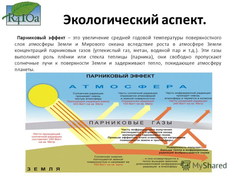 Экологический аспект. Парниковый эффект – это увеличение средней годовой температуры поверхностного слоя атмосферы Земли и Мирового океана вследствие роста в атмосфере Земли концентраций парниковых газов (углекислый газ, метан, водяной пар и т.д.). Э