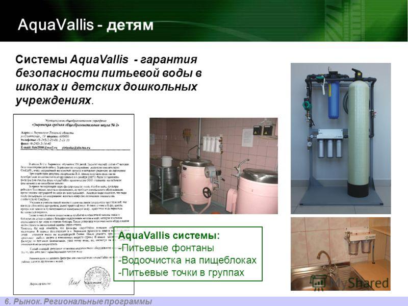 AquaVallis - детям Системы AquaVallis - гарантия безопасности питьевой воды в школах и детских дошкольных учреждениях. 6. Рынок. Региональные программы AquaVallis системы: -Питьевые фонтаны -Водоочистка на пищеблоках -Питьевые точки в группах