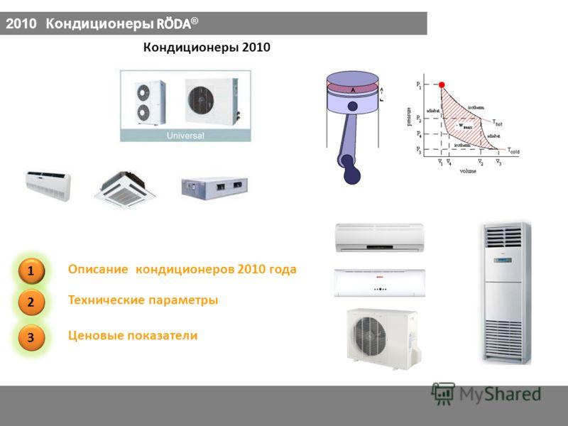 Кондиционеры 2010 1 Описание кондиционеров 2010 года 3 Ценовые показатели 2 Технические параметры