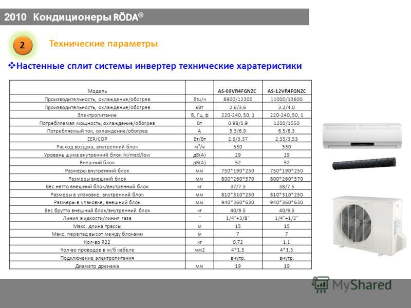 Настенные сплит системы инвертер технические харатеристики 2 Технические параметры Модель AS-09VR4FGNZC AS-12VR4FGNZC Производительность, охлаждение/обогревBtu/ч8900/1230011000/13600 Производительность, охлаждение/обогревкВт2.6/3.63.2/4.0 Электропита