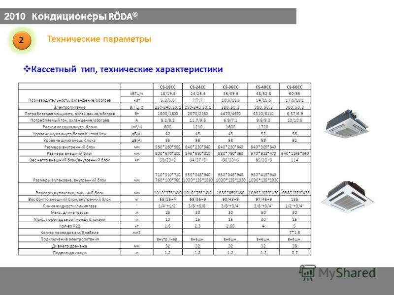 Кассетный тип, технические характеристики 2 Технические параметры CS-18CCCS-24CCCS-36CCCS-48CCCS-60CC Производительность, охлаждение/обогрев kBTU/ч18/19.824/26.436/39.648/52.860/65 кВт5.3/5.87/7.710.6/11.614/15.517.6/19.1 ЭлектропитаниеВ, Гц, ф220-24