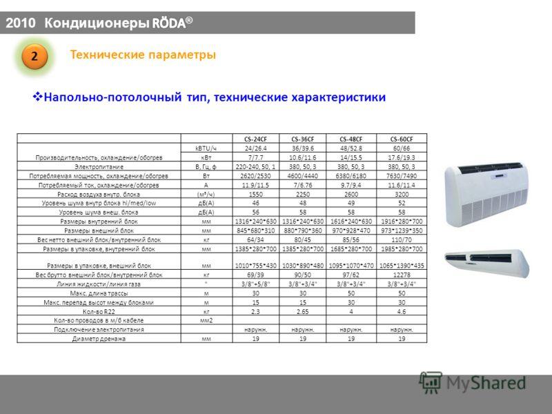 2 2 Технические параметры Напольно-потолочный тип, технические характеристики CS-24CFCS-36CFCS-48CFCS-60CF Производительность, охлаждение/обогрев kBTU/ч24/26.436/39.648/52.860/66 кВт7/7.710.6/11.614/15.517.6/19.3 ЭлектропитаниеВ, Гц, ф220-240, 50, 13