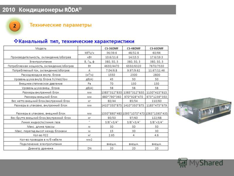 2 2 Технические параметры Канальный тип, технические характеристики Модель CS-36DMFCS-48DMFCS-60DMF Производительность, охлаждение/обогрев kBTU/ч36/39.648/52.860/66 кВт10.6/11.614/15.517.6/19.3 ЭлектропитаниеВ, Гц, ф380, 50, 3 Потребляемая мощность,