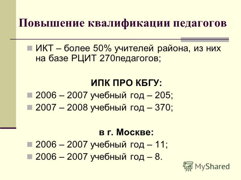 Повышение квалификации педагогов ИКТ – более 50% учителей района, из них на базе РЦИТ 270педагогов; ИПК ПРО КБГУ: 2006 – 2007 учебный год – 205; 2007 – 2008 учебный год – 370; в г. Москве: 2006 – 2007 учебный год – 11; 2006 – 2007 учебный год – 8.