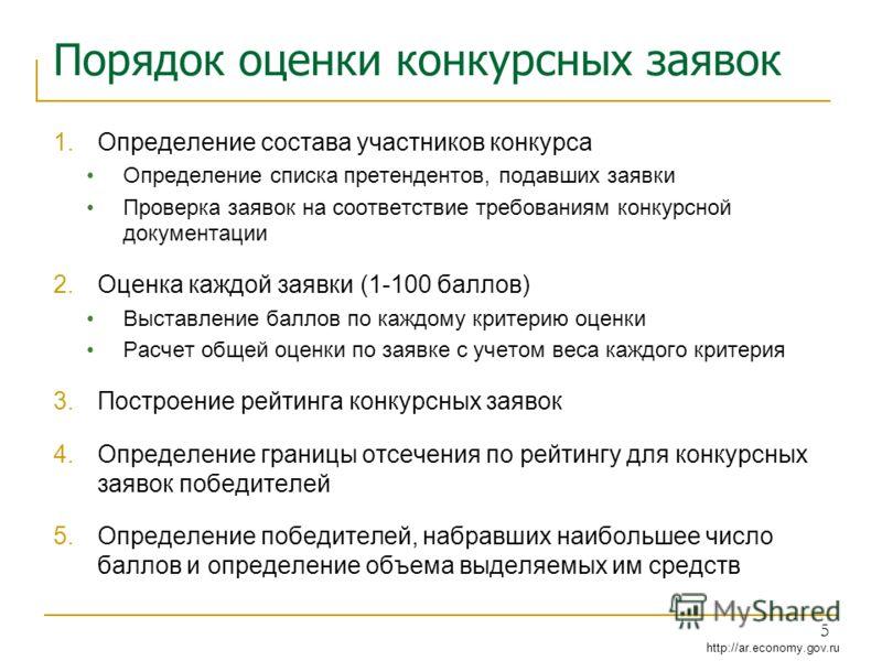 http://ar.economy.gov.ru 5 Порядок оценки конкурсных заявок 1.Определение состава участников конкурса Определение списка претендентов, подавших заявки Проверка заявок на соответствие требованиям конкурсной документации 2.Оценка каждой заявки (1-100 б