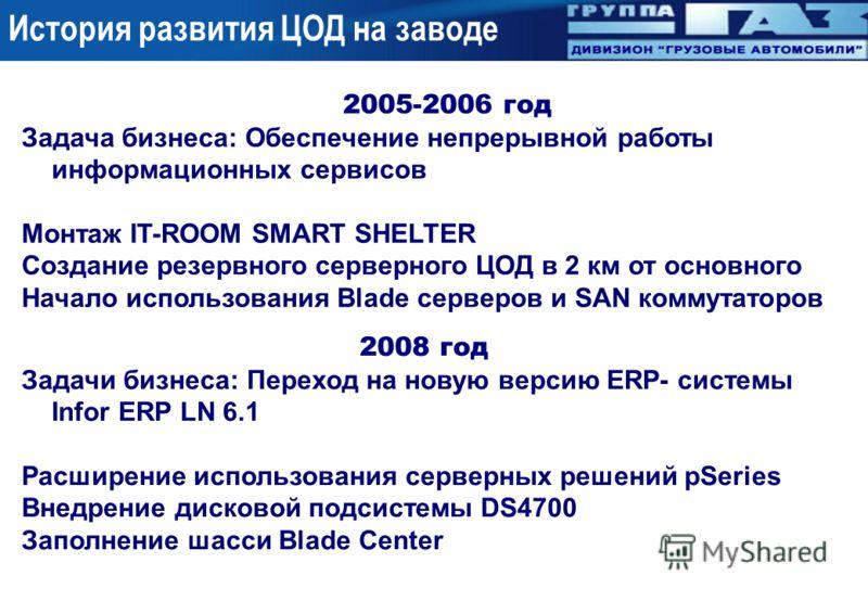 2005-2006 год Задача бизнеса: Обеспечение непрерывной работы информационных сервисов Монтаж IT-ROOM SMART SHELTER Создание резервного серверного ЦОД в 2 км от основного Начало использования Blade серверов и SAN коммутаторов История развития ЦОД на за