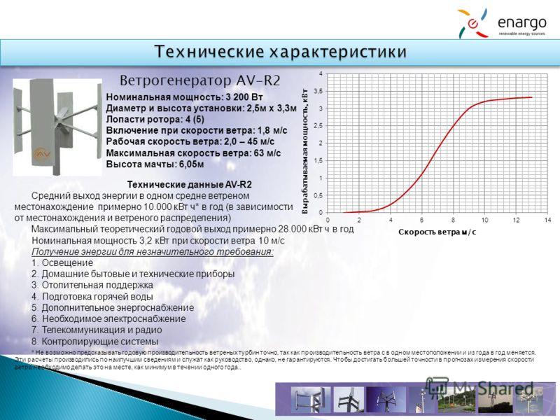 Технические данные AV-R2 Средний выход энергии в одном средне ветреном местонахождение примерно 10.000 кВт ч* в год (в зависимости от местонахождения и ветреного распределения) Максимальный теоретический годовой выход примерно 28.000 кВт ч в год Номи