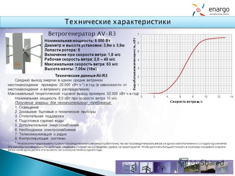 Технические данные AV-R3 Средний выход энергии в одном средне ветреном местонахождение примерно 20.000 кВт ч *) в год (в зависимости от местонахождения и ветреного распределения) Максимальный теоретический годовой выход примерно 52.000 кВт ч в год Но
