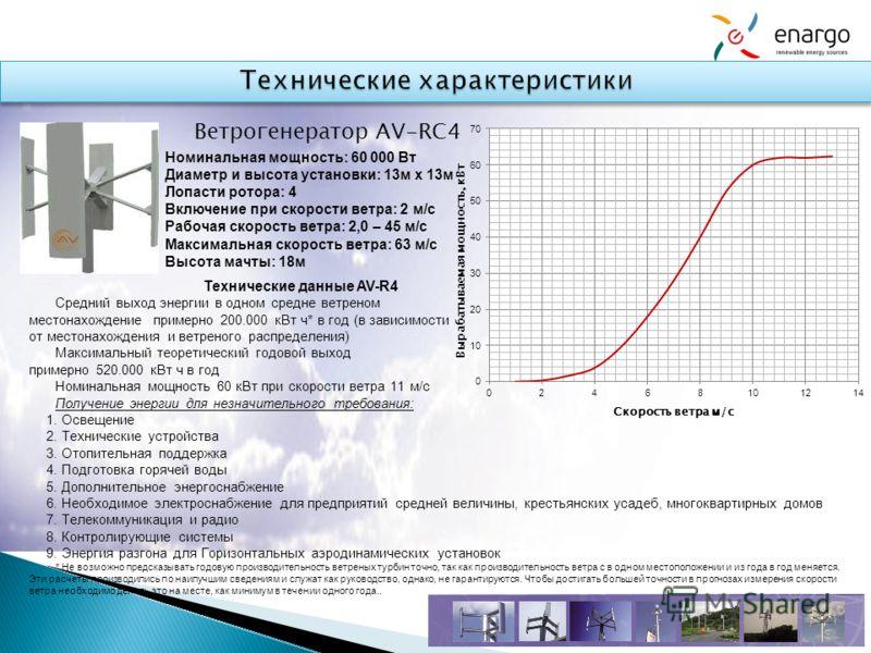 Технические данные AV-R4 Средний выход энергии в одном средне ветреном местонахождение примерно 200.000 кВт ч* в год (в зависимости от местонахождения и ветреного распределения) Максимальный теоретический годовой выход примерно 520.000 кВт ч в год Но