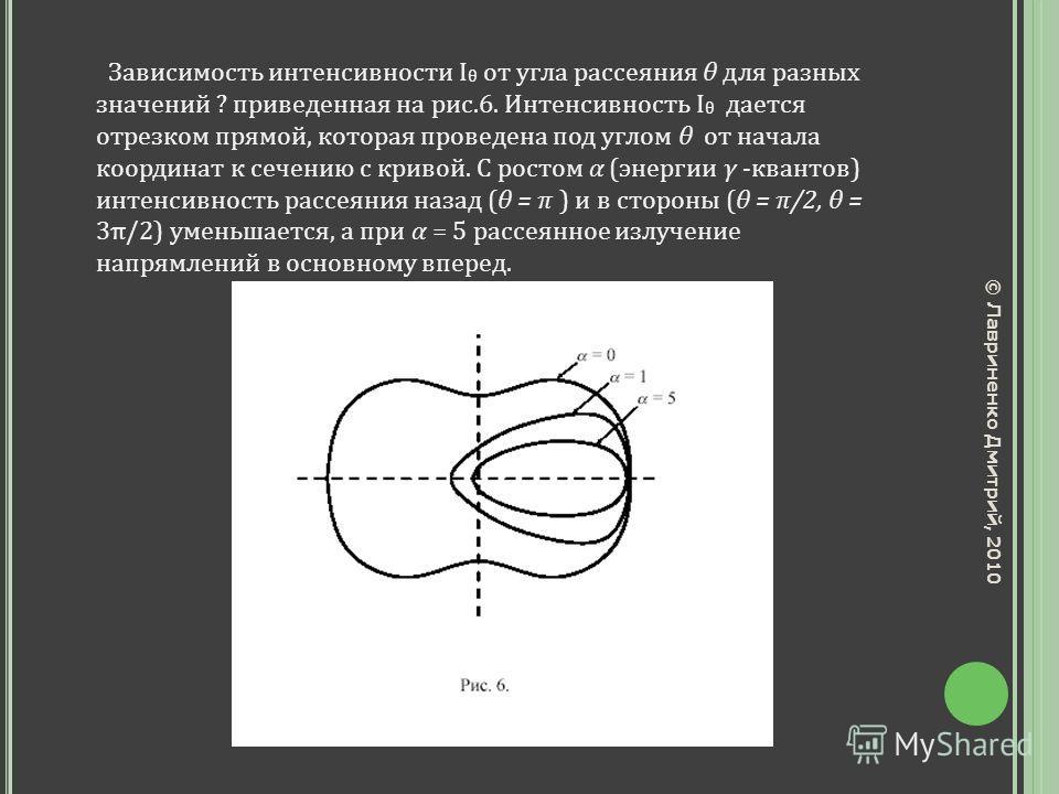 Зависимость интенсивности I θ от угла рассеяния θ для разных значений ? приведенная на рис.6. Интенсивность I θ дается отрезком прямой, которая проведена под углом θ от начала координат к сечению с кривой. С ростом α (энергии γ -квантов) интенсивност