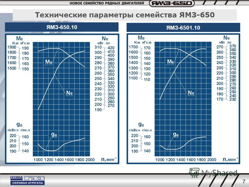 7 Технические параметры семейства ЯМЗ-650 ЯМЗ-650.10 ЯМЗ-6501.10