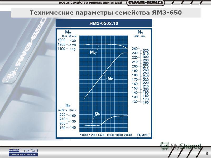 8 Технические параметры семейства ЯМЗ-650 ЯМЗ-6502.10