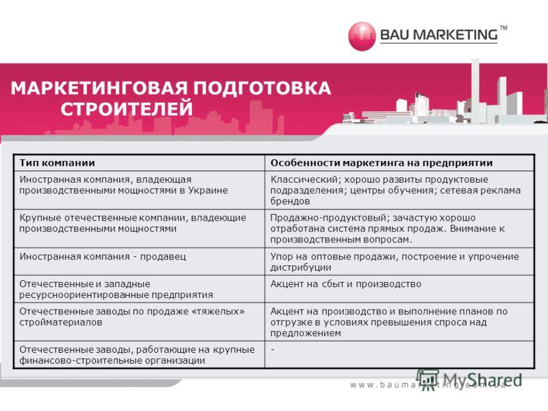 МАРКЕТИНГОВАЯ ПОДГОТОВКА СТРОИТЕЛЕЙ Тип компанииОсобенности маркетинга на предприятии Иностранная компания, владеющая производственными мощностями в Украине Классический; хорошо развиты продуктовые подразделения; центры обучения; сетевая реклама брен