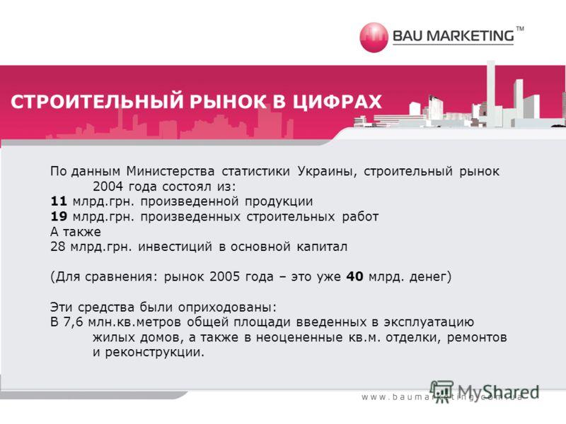 СТРОИТЕЛЬНЫЙ РЫНОК В ЦИФРАХ По данным Министерства статистики Украины, строительный рынок 2004 года состоял из: 11 млрд.грн. произведенной продукции 19 млрд.грн. произведенных строительных работ А также 28 млрд.грн. инвестиций в основной капитал (Для