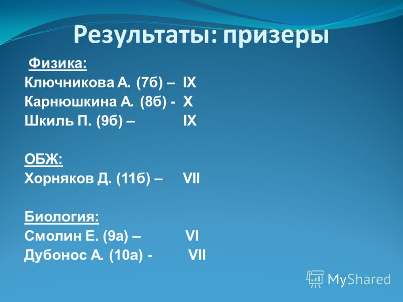 Результаты: призеры Физика: Ключникова А. (7б) – IX Карнюшкина А. (8б) - X Шкиль П. (9б) – IX ОБЖ: Хорняков Д. (11б) – VII Биология: Смолин Е. (9а) – VI Дубонос А. (10а) - VII