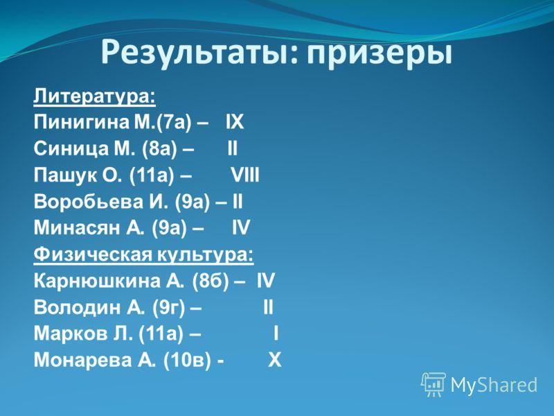 Результаты: призеры Литература: Пинигина М.(7а) – IX Синица М. (8а) – II Пашук О. (11а) – VIII Воробьева И. (9а) – II Минасян А. (9а) – IV Физическая культура: Карнюшкина А. (8б) – IV Володин А. (9г) – II Марков Л. (11а) – I Монарева А. (10в) - X