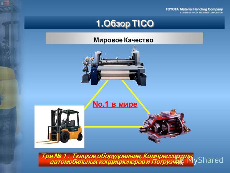 Мировое Качество 1.Обзор TICO Три 1 : Ткацкое оборудование, Компрессор для автомобильных кондиционеров и Погрузчик No.1 в мире