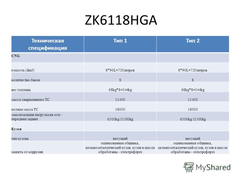 ZK6118HGA Техническая спецификация Тип 1Тип 2 CNG емкость (dm3)8*90L=720литров количество баков88 вес топлива68kg*8=544kg масса снаряженного ТС11400 полная масса ТС18000 максимальная нагрузка на оси - передняя/задняя6500kg/11500kg Кузов тип кузованес