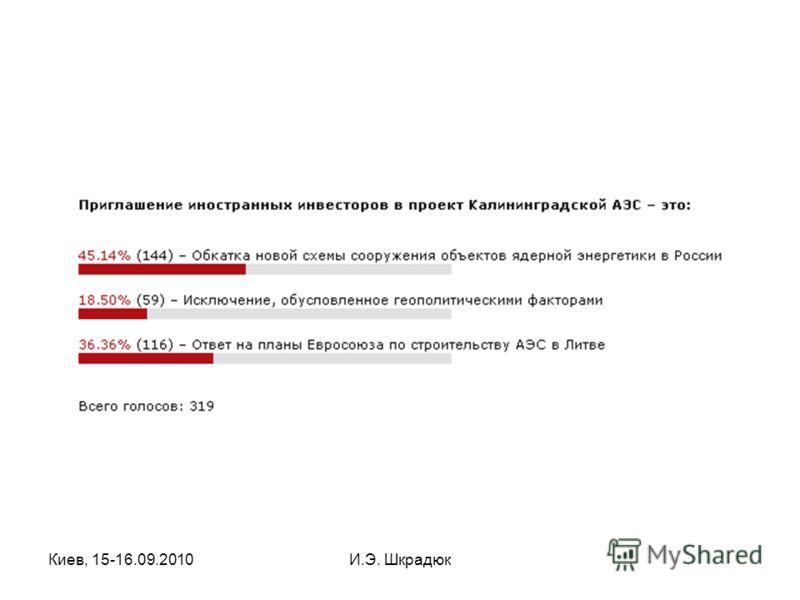 Киев, 15-16.09.2010И.Э. Шкрадюк