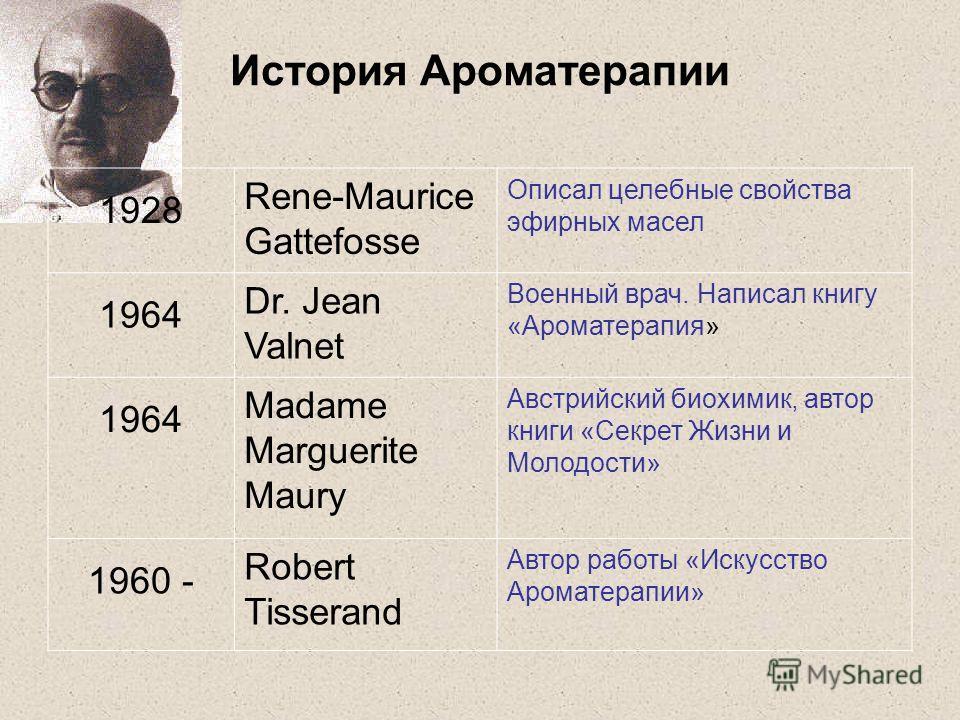 История Ароматерапии 1928 Rene-Maurice Gattefosse Описал целебные свойства эфирных масел 1964 Dr. Jean Valnet Военный врач. Написал книгу «Ароматерапия» 1964 Madame Marguerite Maury Австрийский биохимик, автор книги «Секрет Жизни и Молодости» 1960 -