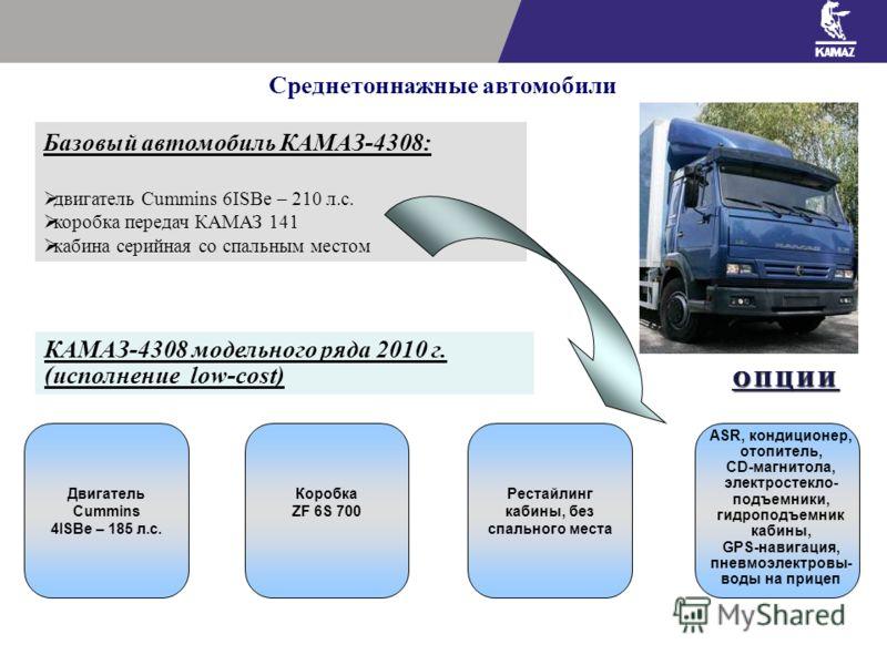 Базовый автомобиль КАМАЗ-4308: двигатель Cummins 6ISBe – 210 л.с. коробка передач КАМАЗ 141 кабина серийная со спальным местом Среднетоннажные автомобили ОПЦИИ КАМАЗ-4308 модельного ряда 2010 г. (исполнение low-cost) Двигатель Cummins 4ISBe – 185 л.с