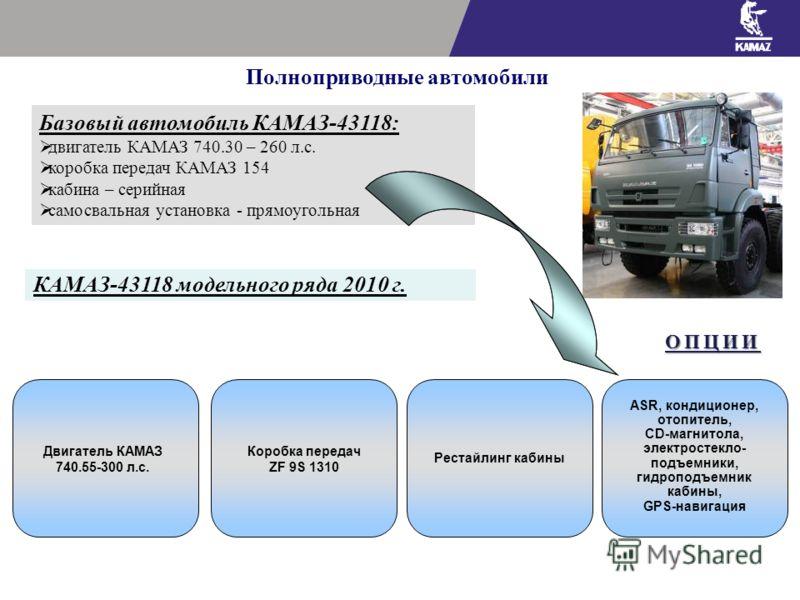 Базовый автомобиль КАМАЗ-43118: двигатель КАМАЗ 740.30 – 260 л.с. коробка передач КАМАЗ 154 кабина – серийная самосвальная установка - прямоугольная ОПЦИИ КАМАЗ-43118 модельного ряда 2010 г. Полноприводные автомобили Двигатель КАМАЗ 740.55-300 л.с. К