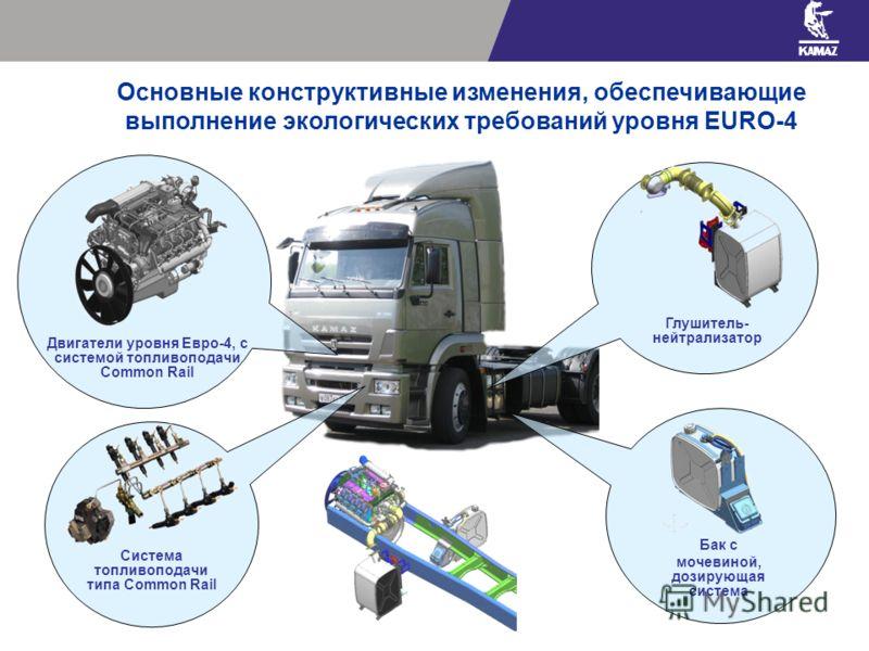 Основные конструктивные изменения, обеспечивающие выполнение экологических требований уровня EURO-4 Двигатели уровня Евро-4, с системой топливоподачи Common Rail Система топливоподачи типа Common Rail Бак с мочевиной, дозирующая система Глушитель- не