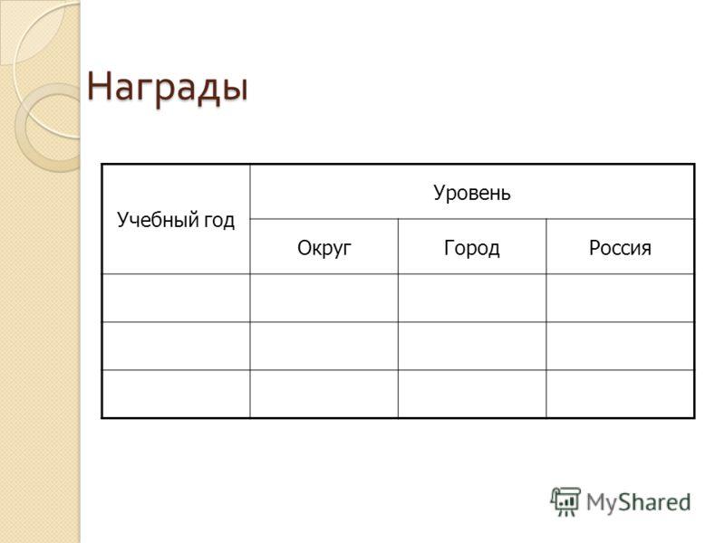 Награды Учебный год Уровень ОкругГородРоссия