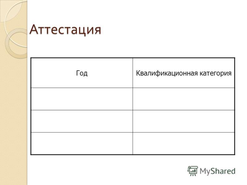Аттестация ГодКвалификационная категория