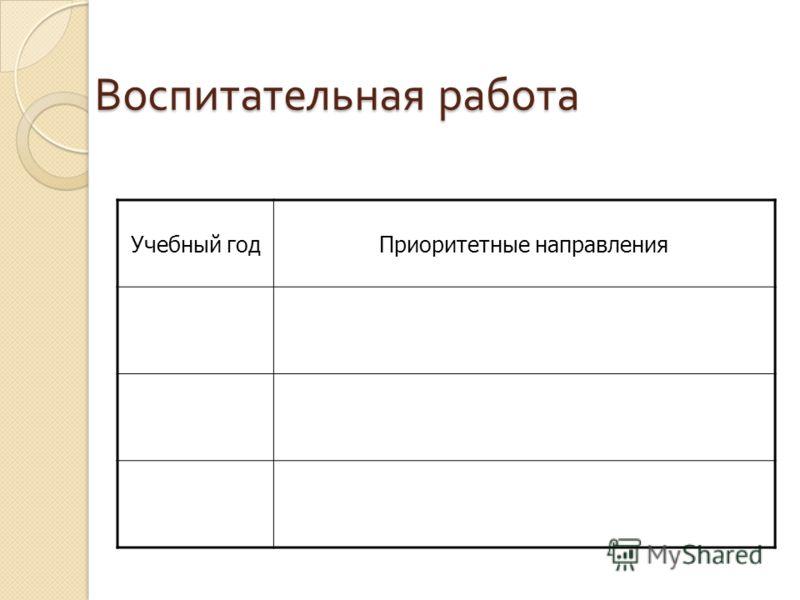 Воспитательная работа Учебный годПриоритетные направления
