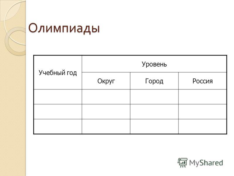 Олимпиады Учебный год Уровень ОкругГородРоссия