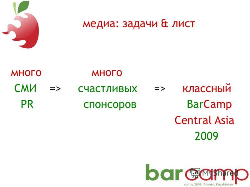 медиа: задачи & лист много много СМИ => счастливых => классный PR спонсоров BarCamp Central Asia 2009
