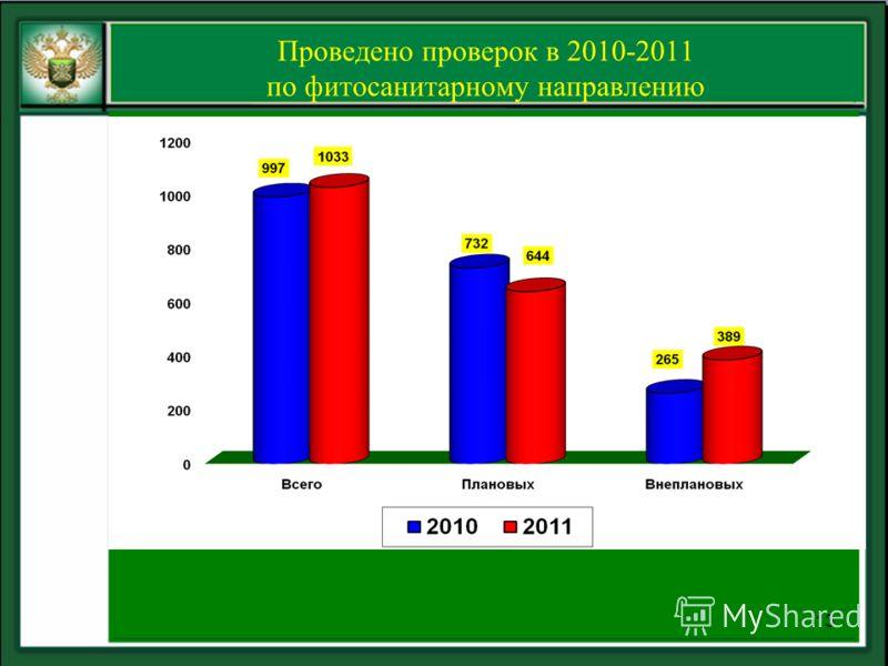 Проведено проверок в 2010-2011 по фитосанитарному направлению 13