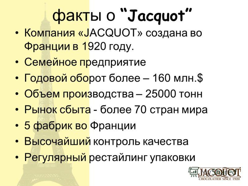 факты о Jacquot Компания «JACQUOT» создана во Франции в 1920 году. Семейное предприятие Годовой оборот более – 160 млн.$ Объем производства – 25000 тонн Рынок сбыта - более 70 стран мира 5 фабрик во Франции Высочайший контроль качества Регулярный рес