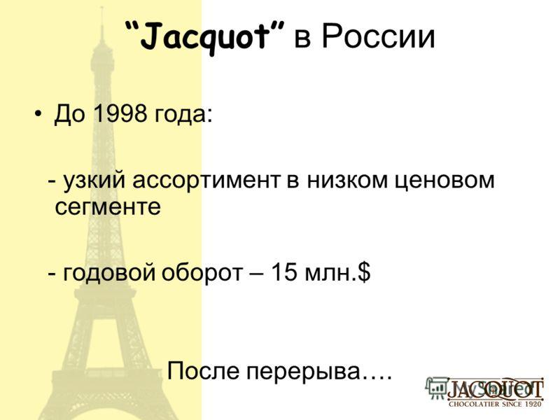 Jacquot в России До 1998 года: - узкий ассортимент в низком ценовом сегменте - годовой оборот – 15 млн.$ После перерыва….