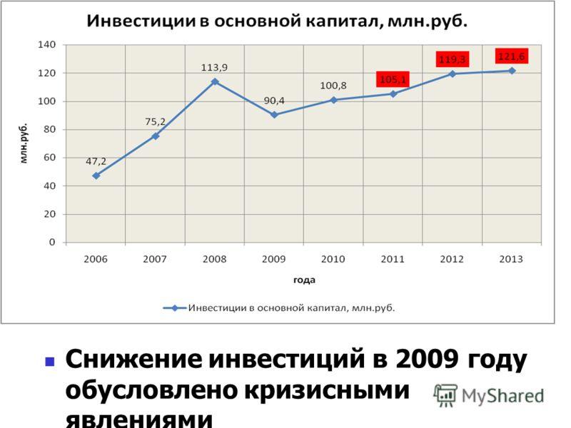 Снижение инвестиций в 2009 году обусловлено кризисными явлениями