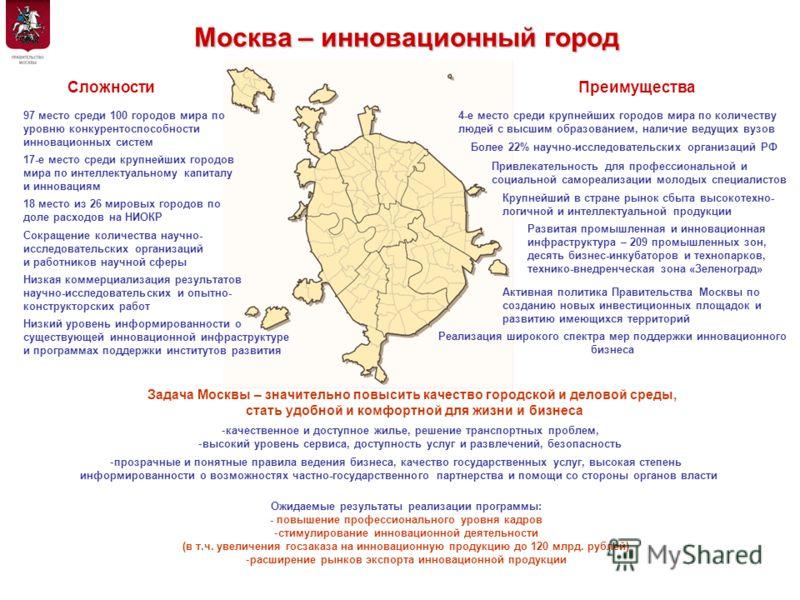 Москва – инновационный город 97 место среди 100 городов мира по уровню конкурентоспособности инновационных систем 17-е место среди крупнейших городов мира по интеллектуальному капиталу и инновациям 18 место из 26 мировых городов по доле расходов на Н