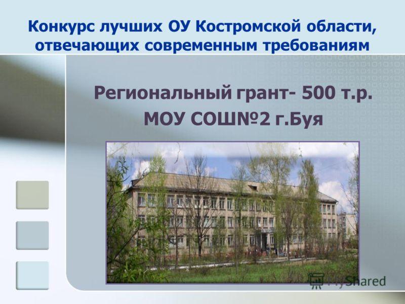 Конкурс лучших ОУ Костромской области, отвечающих современным требованиям Региональный грант- 500 т.р. МОУ СОШ2 г.Буя