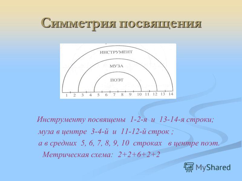 Симметрия посвящения Инструменту посвящены 1-2-я и 13-14-я строки; муза в центре 3-4-й и 11-12-й строк ; а в средних 5, 6, 7, 8, 9, 10 строках в центре поэт. Метрическая схема: 2+2+6+2+2