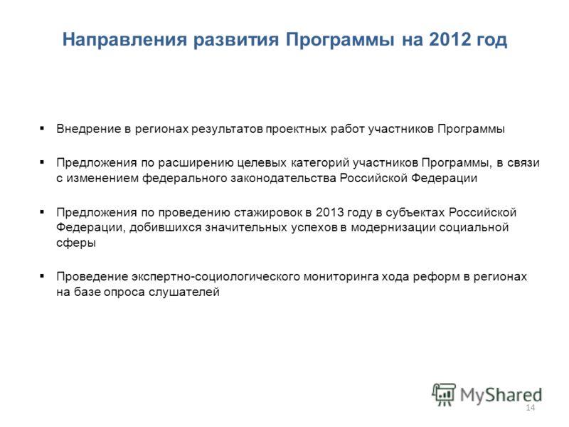 Направления развития Программы на 2012 год 14 Внедрение в регионах результатов проектных работ участников Программы Предложения по расширению целевых категорий участников Программы, в связи с изменением федерального законодательства Российской Федера