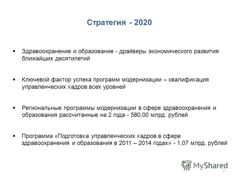 Стратегия - 2020 Здравоохранение и образование - драйверы экономического развития ближайших десятилетий Ключевой фактор успеха программ модернизации – квалификация управленческих кадров всех уровней Региональные программы модернизации в сфере здравоо