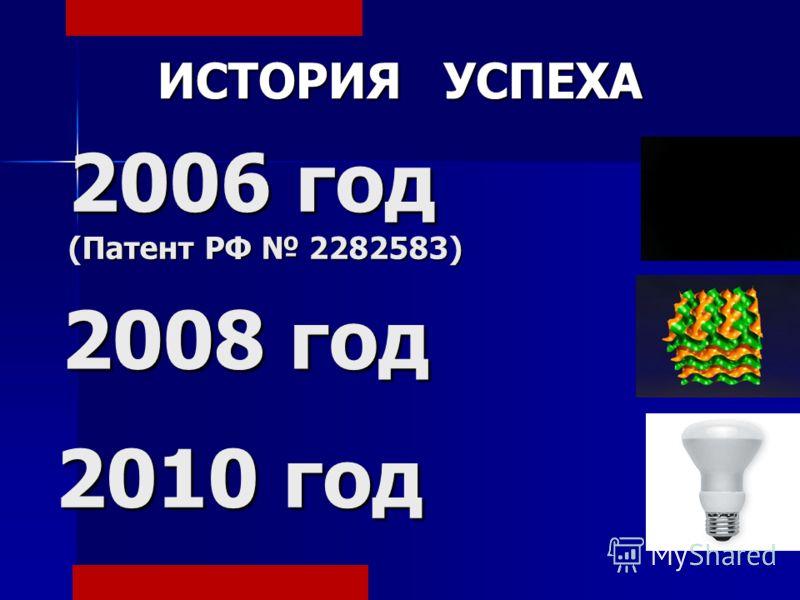 2006 год (Патент РФ 2282583) 2008 год 2010 год ИСТОРИЯ УСПЕХА