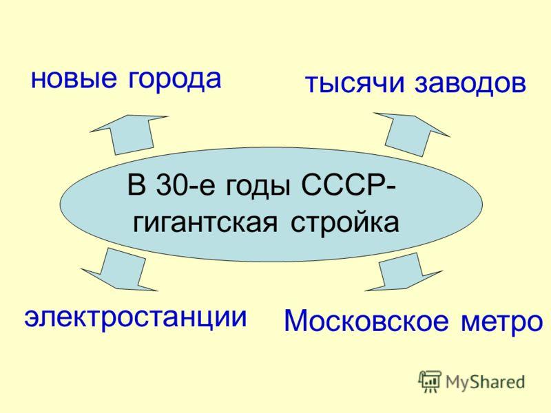 новые города тысячи заводов электростанции Московское метро В 30-е годы СССР- гигантская стройка