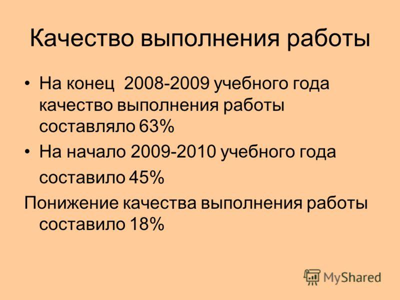 Качество выполнения работы На конец 2008-2009 учебного года качество выполнения работы составляло 63% На начало 2009-2010 учебного года составило 45% Понижение качества выполнения работы составило 18%