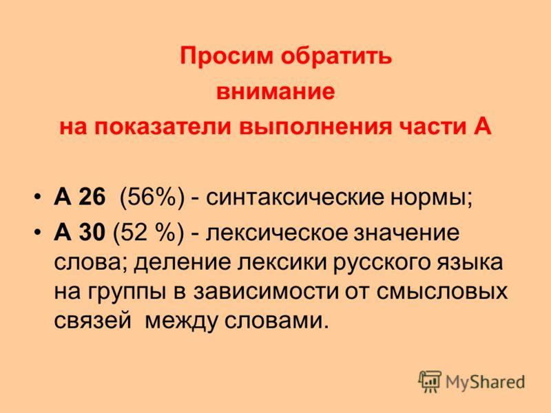 Просим обратить внимание на показатели выполнения части А А 26 (56%) - синтаксические нормы; А 30 (52 %) - лексическое значение слова; деление лексики русского языка на группы в зависимости от смысловых связей между словами.
